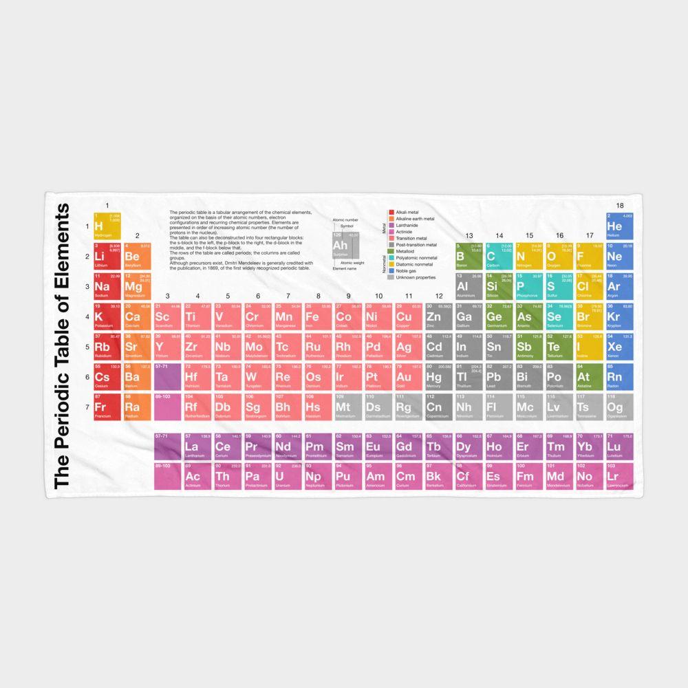 Periodensystem der Elemente Badetuch