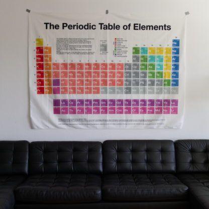 Periodensystem Decke