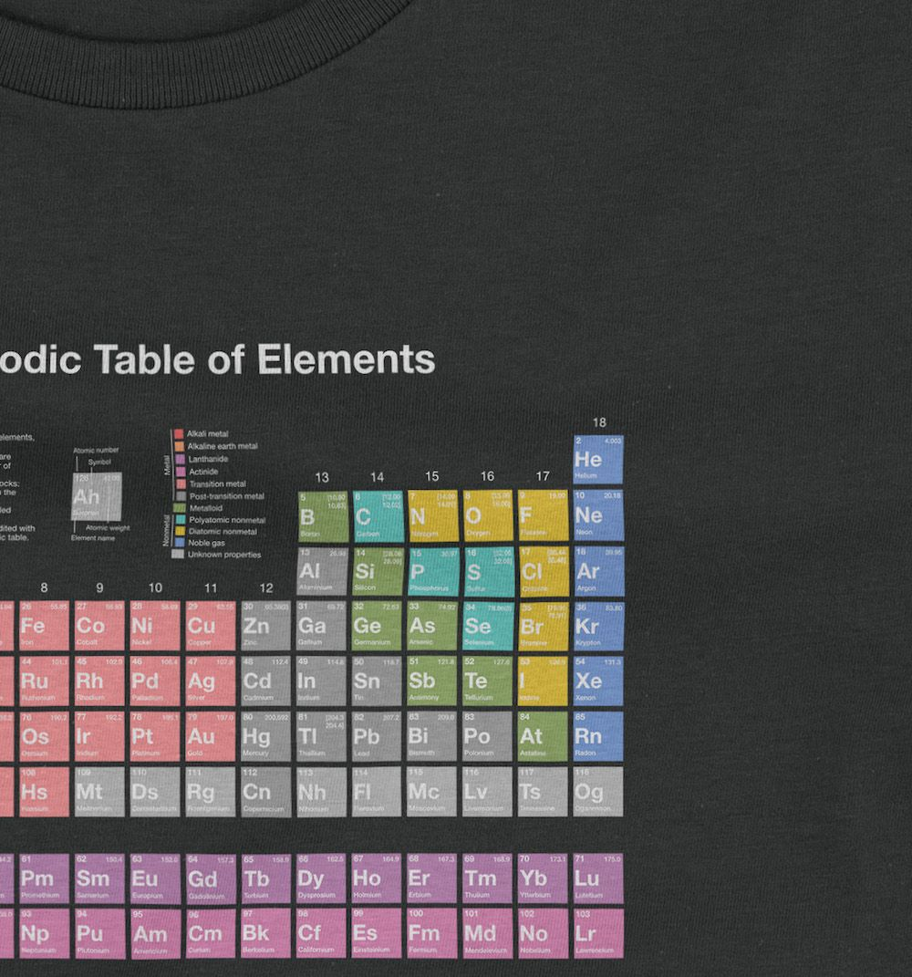 Periodic Table Of Elements T Shirt Ladies Molecule Store
