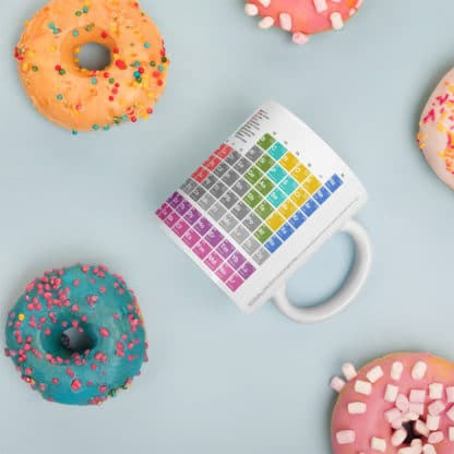 Periodic Table Mug Donuts