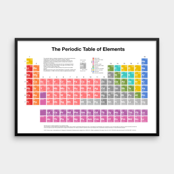Periodic Table of Elements Framed
