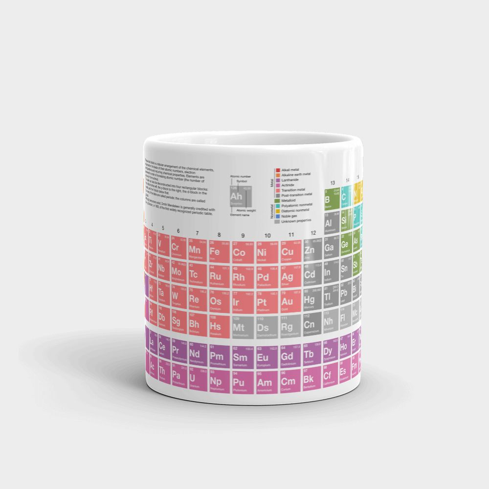 Periodic Table of Elements Mug Center