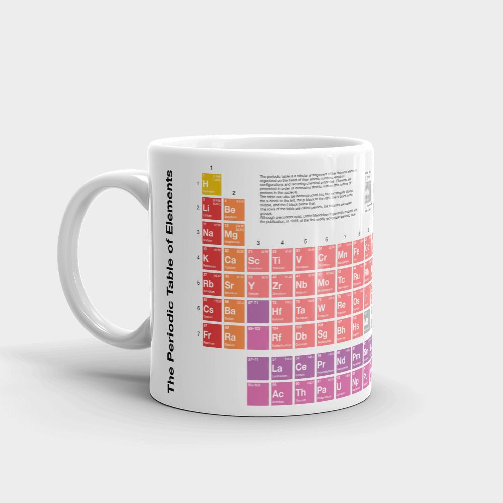 Periodic Table of Elements Mug Left