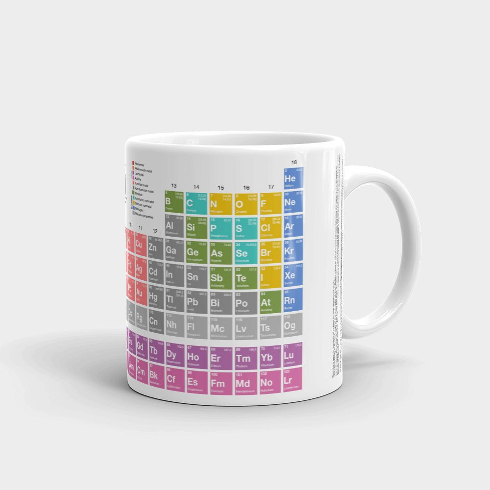 Periodic Table Of Elements Mug Right