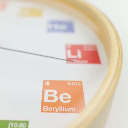 Periodic Table Clock Beryllium