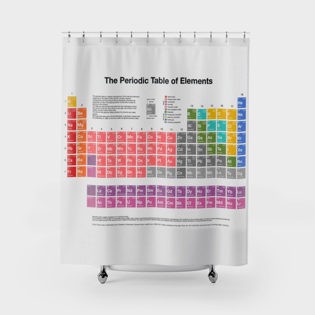Periodic table shower curtain molecule store periodic table shower curtain urtaz Image collections
