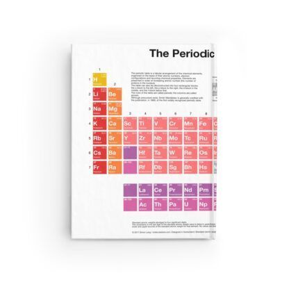 The periodic table of elements journal
