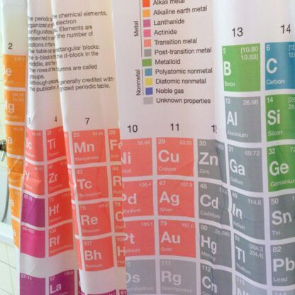 Periodic Table Shower Curtain Hanging