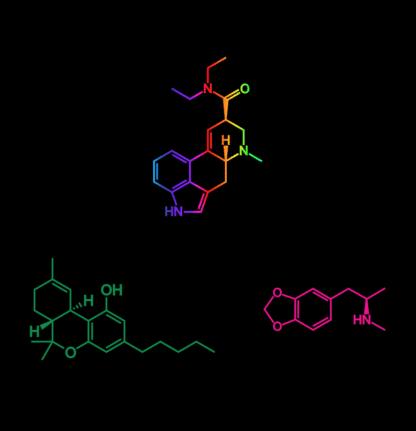LSD THC MDMA Triangle